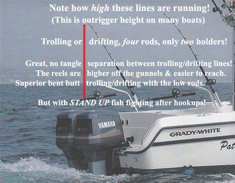boat t top outriggers recommend outriggers for canvas t top the hull truth