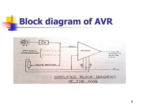 circuit diagram of generator avr k