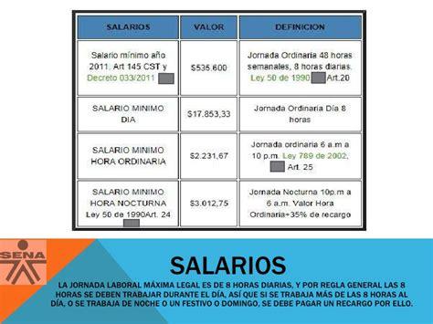 calculo embargo salarios 2016 argentina prestaciones de ley sueldo minimo colombia 2016 el abc