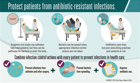 antibiotics for c section infection when the superbug uprising occurs will we be prepared