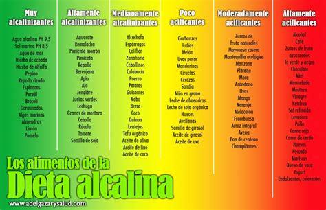 tabla alimentos alcalinizantes alimentos alcalinos