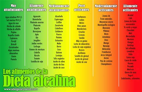 alimento alcalino alimentos alcalinos