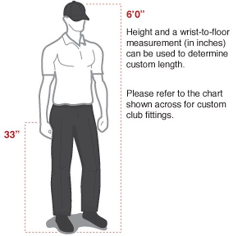 how to measure golf swing speed custom club fitting at taylormadegolfpreowned com