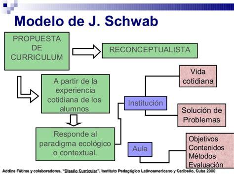 Modelo Curricular Joseph Schwab Dise 209 O De Un Curriculo