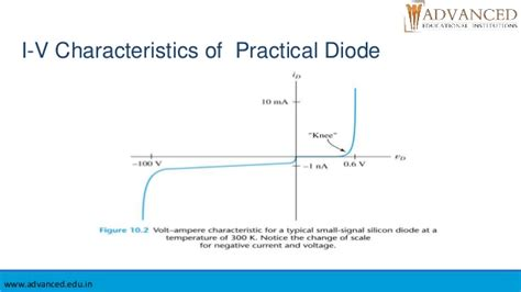 diode characteristics practical semiconductor devices