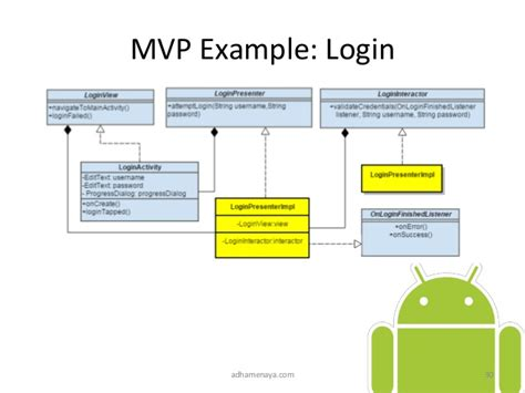 pattern mvp java android effective ui tips tricks and patterns