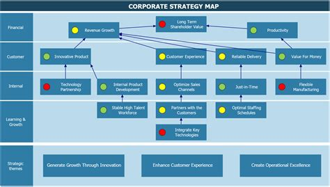 Balanced Scorecard Qpr Strategy Map Template Excel