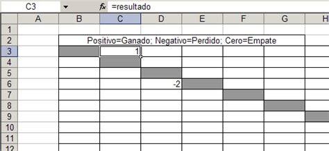 funciones para manejar cadenas en c tabla de posiciones para ceonato de f 250 tbol con ms excel