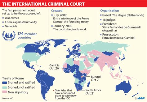 justice the international criminal court in a world of power politics books the future of international criminal court