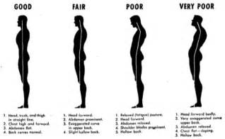 ways to get better posture tips to maintain posture dr rick t