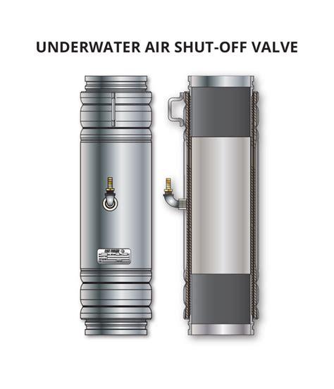 water shut off valve under inline under water air shut off valves conforms