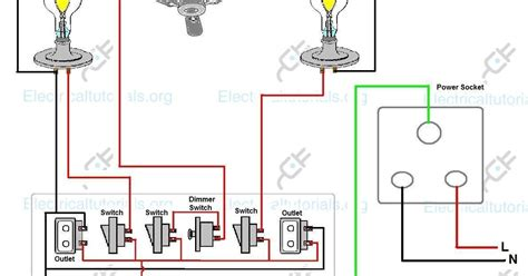 electrical wiring basics tutorial how to wire a room in urdu electrical tutorials