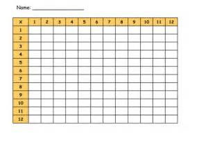 search results for times table grid to fill in 1 12