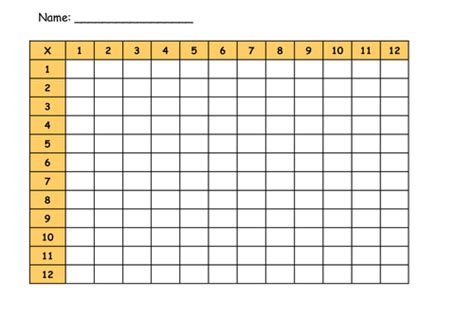 Grid Table by Times Table Grid Pack By Iamteach101 Teaching Resources