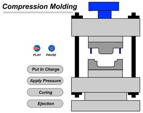 compress pdf using php compression molding quick pdf books download