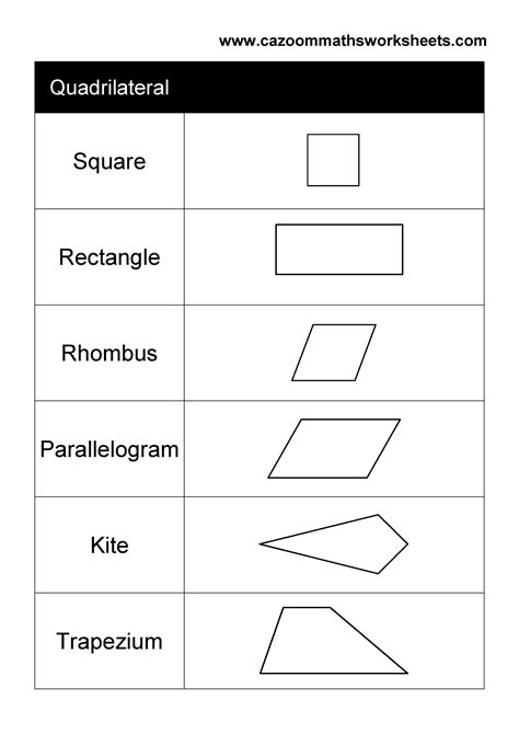 Quadrilaterals Worksheet by 13 Best Images Of Printable Worksheets On Quadrilaterals