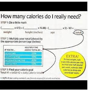 how many calories does a need how many calories should i eat gluten free diet with nutrition