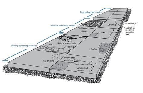concrete slab diagram afolkestad colorado wyoming chapter acpa