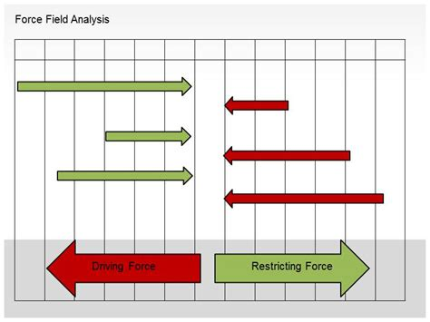 field analysis diagram template field analysis powerpoint template template