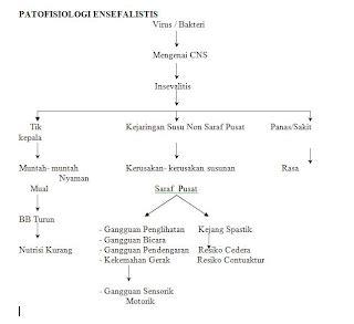 format askep anak artikel kebidanan makalah hipertensi share the knownledge