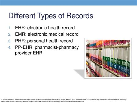 Types Of Records What Does A 21st Century Technologically Savvy Pharmacist