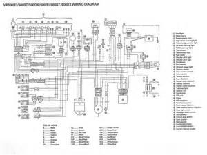 yamaha phazer wiring diagram gallery