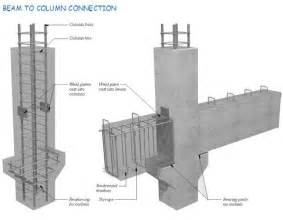 Steel Curtain Members Prefabricated Structures Amp Prefabrication Concept