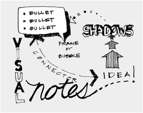 note making styles skills hub visual note taking next cc