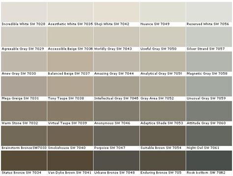 paint charts exterior 25 best ideas about paint charts on paint