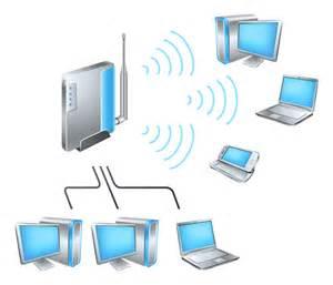بحث عن الشبكات اللاسلكية بيت البحوث
