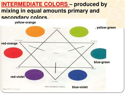 define primary colors 83 intermediate colors definition what does mimcu