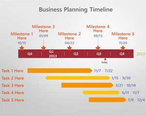 Free Business Planning Powerpoint Timeline Free Project Plan Template Powerpoint