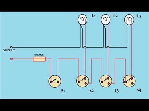 godown wiring diagram pdf 25 wiring diagram images