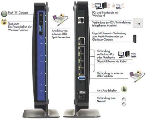 netgear dgndb grs  modem router annex  amazon