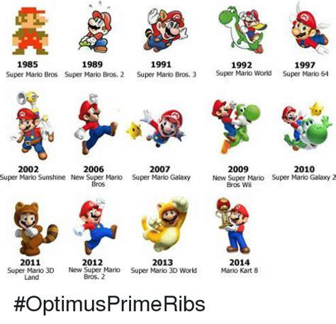 Super Mario Memes - 25 best memes about super mario bros 2 super mario bros