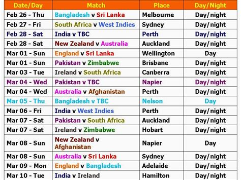 Icc World Cup 2015 Time Table by Learn New Things Icc World Cup 2015 Schedule And Time Table