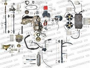 roketa 250 buggy wiring diagram turn signal switch wiring diagram elsavadorla