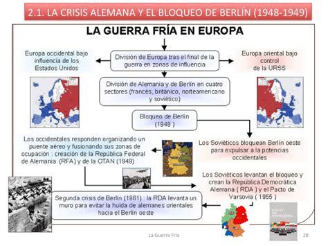 preguntas interesantes sobre la independencia de mexico apuntes de historia y ciencias sociales mayo 2012