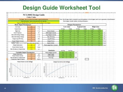 planar inductor design tool inductor design worksheet 28 images datatronics romoland magnetics our custom design tools