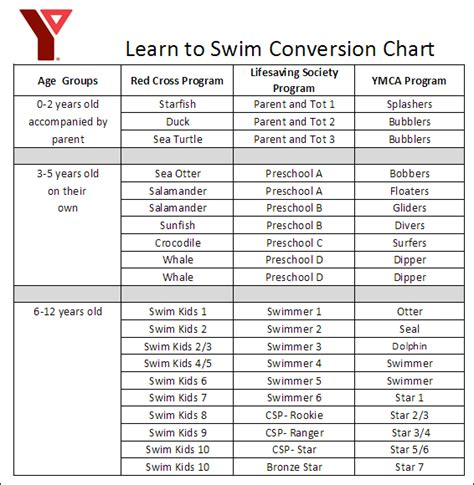 swim lesson report card template index of cdn 29 2006 914