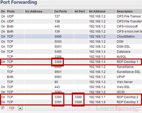port for rdp access setup a remote desktop connection for lan wan access