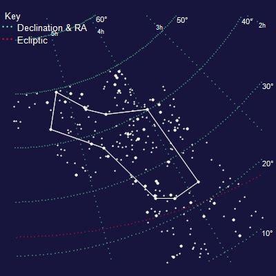 puppis constellation puppis constellation on top astronomer