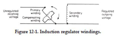 define induction voltage voltage regulators definition basics and tutorials transmission lines design and electrical
