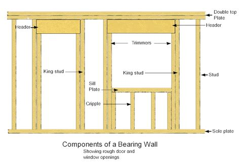 framing a window how to frame a window and door opening wonderful woodworking