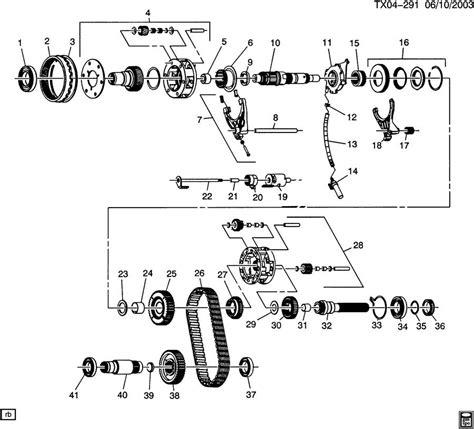 4l60e transmission valve diagram 4l60e transmission valve replacement 4l60e free