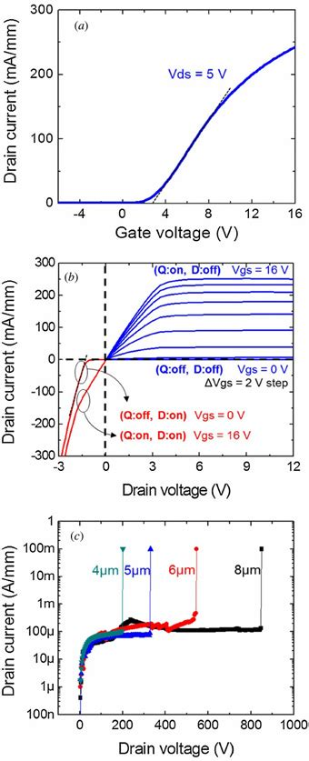schottky barrier diode embedded algan gan switching transistor schottky barrier diode embedded algan gan switching transistor iopscience