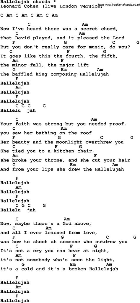 Guitar Chords Of Hallelujah