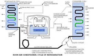 olp wiring diagram