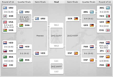 resultados mundial asociacion de chilenos en rusia tabla mundial de