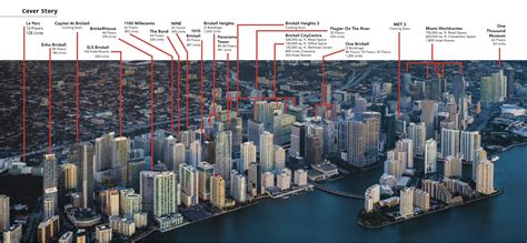 Changing Meters To Feet miami s new skyline the arrival of the super talls